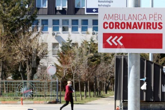 Kosovë, 5 mijë e 567 raste aktive me Covid-19