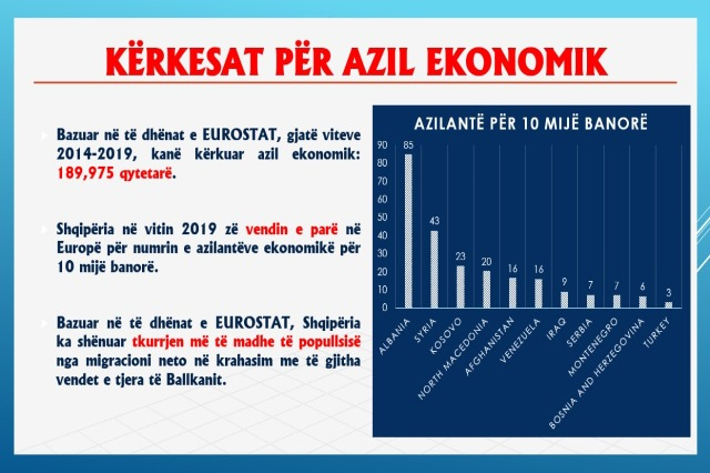Meta: Koha për të menduar e vepruar për shqiptarët!