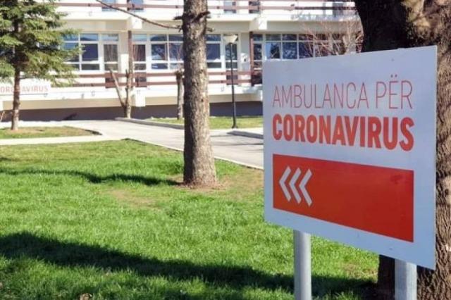 Kosovë, mbi 6600 raste aktive me COVID-19