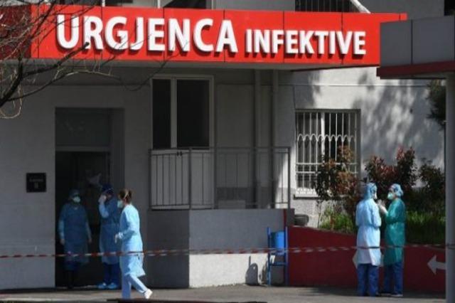 Ministria e Shëndetësisë: 629 raste të reja dhe 7 humbje jete nga COVID-19